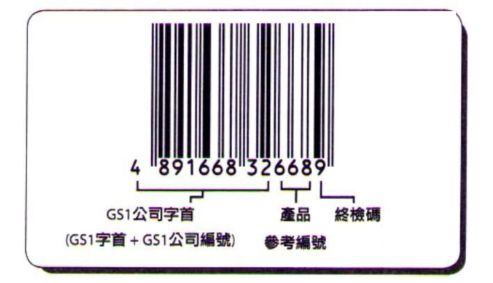 香港商品条形码证书及条形码结构【图】